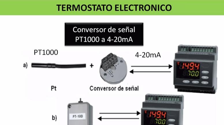 termostato electronico